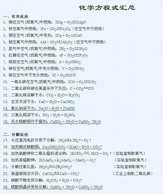 备战2012中考:初中化学方程式大全