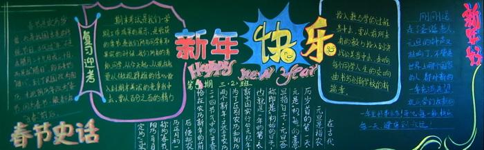 关于春节的黑板报——新年快乐