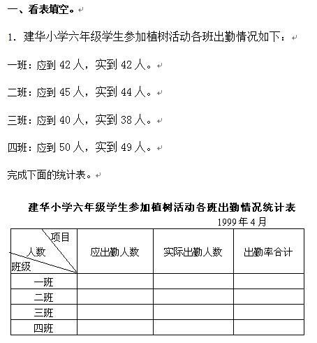 六年级小升初数学综合能力训练(四)