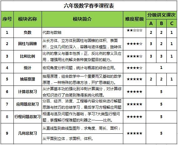 2012小学数学(四,五,六年级)春季班招生