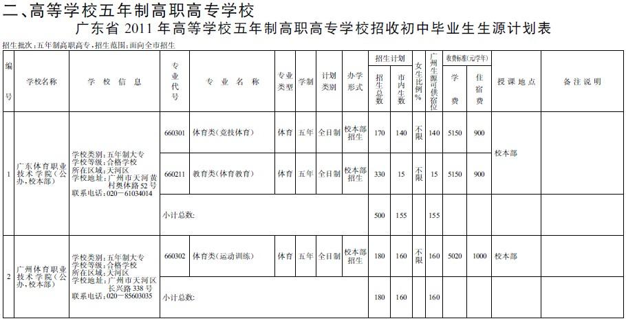 初中学习计划表模板_肃州图片网
