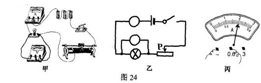 伏安法测电阻和测量小灯泡的电功率