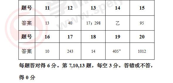 五年级,希望杯2012,希望杯数学竞赛,竞赛试题,答案