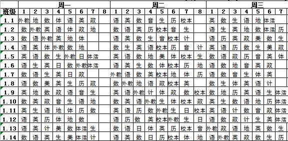 大连七十六中学2011-2012学年第二学期课程表