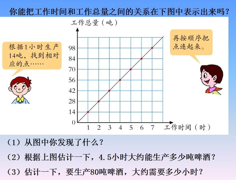 3月27日青岛小升初小道消息 青岛版小学数学 比例的应用课件下载 上一