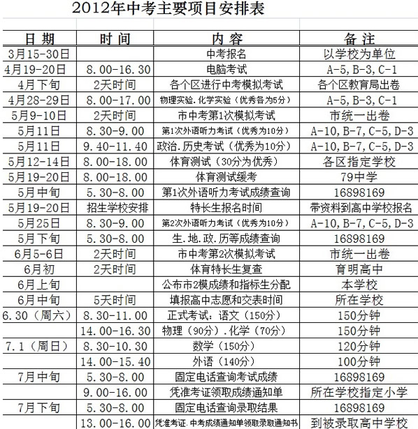 2012年大连中考时间表