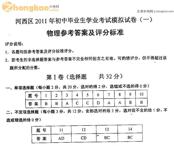 2011年天津河西区中考一模物理试卷答案