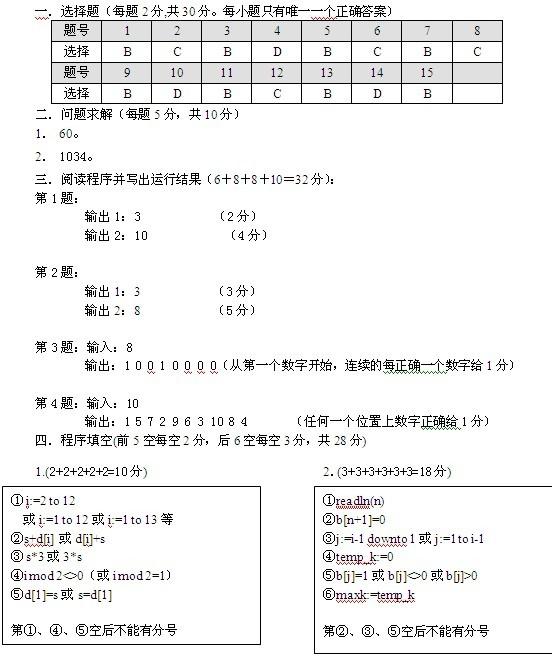 宁波第27届中小学计算机程序设计竞赛小学组初赛答案