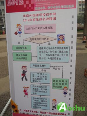 济南外国语报名流程