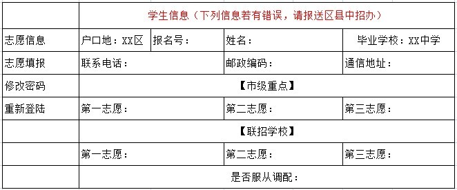 2012重�c中考志愿填�蟊�