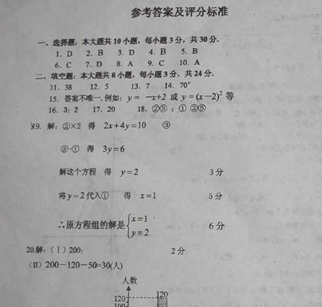 2012年天津市南开区中考二模数学试题答案