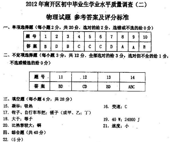2012年天津南开区中考二模物理试题答案
