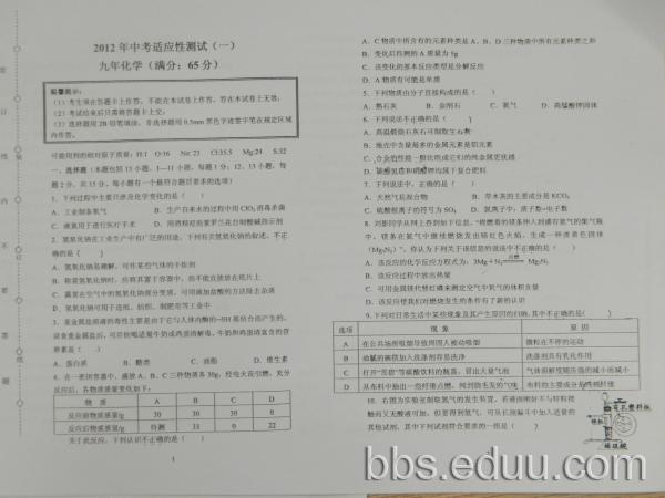 2012年沈阳中考铁西区化学一模考试题