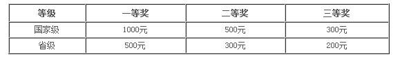 【淮阴师范学院招生官网】淮阴师范学院2012年招生章程