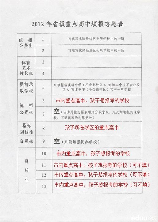 2012沈�中考志愿表填�笾��