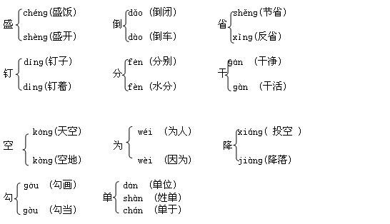 宁波小学语文二年级下册期末复习知识点 3