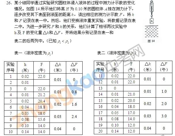 2012年上海中考物理试卷(完整版)(12)