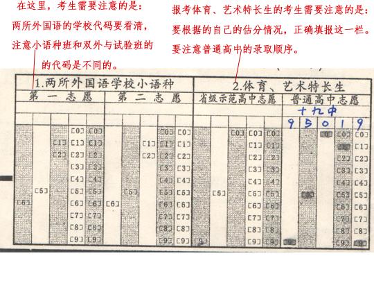 2013年太原中考特长生中考录取方法