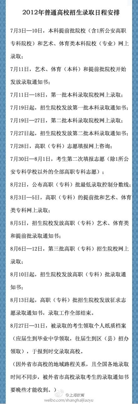 2012上海秋季高考录取工作时间表
