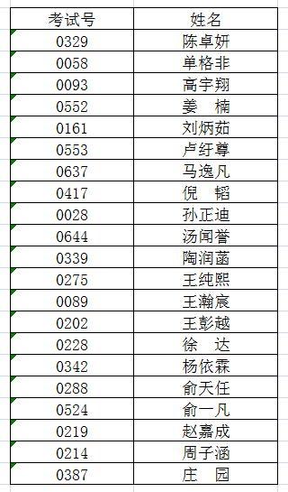 南京大学・苏州中学匡亚明实验班录取考生名单