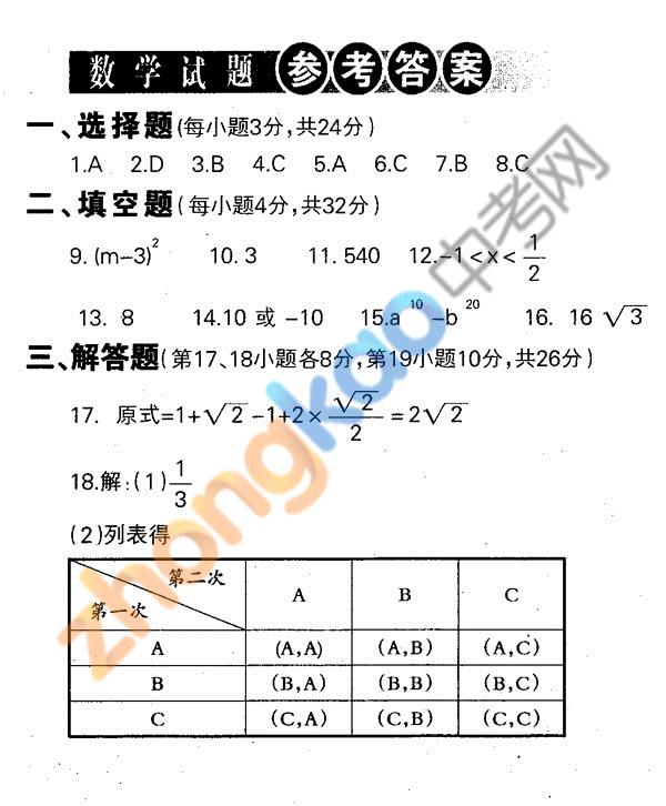 2012年沈阳中考数学试题参考答案
