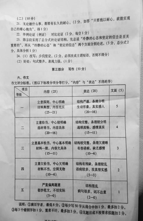2012潍坊中考语文试题(2)_作文网