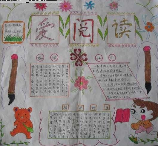 济南小学生读书手抄报推荐:神奇的书