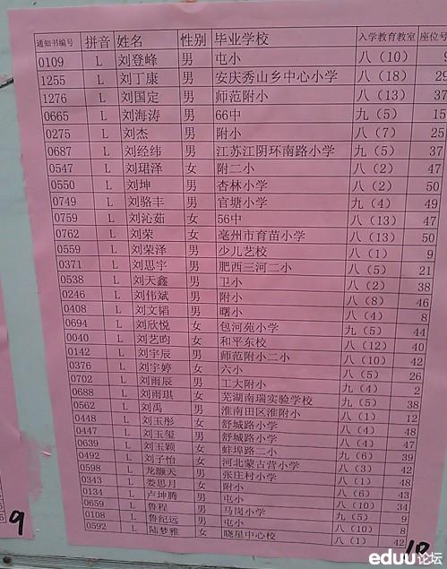 合肥拟录取研究生名单