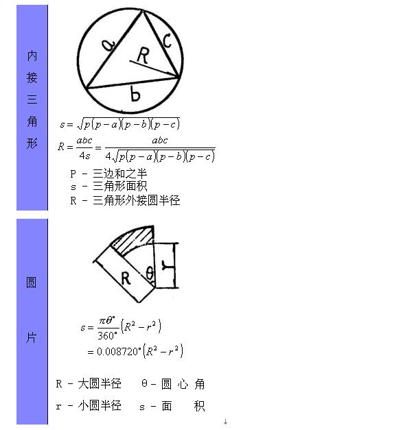 初中各種圖形計算公式(word下載)_西安中考網; 初中數學公式大全(四)圖片