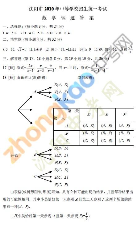 2010年沈阳中考数学试题参考答案
