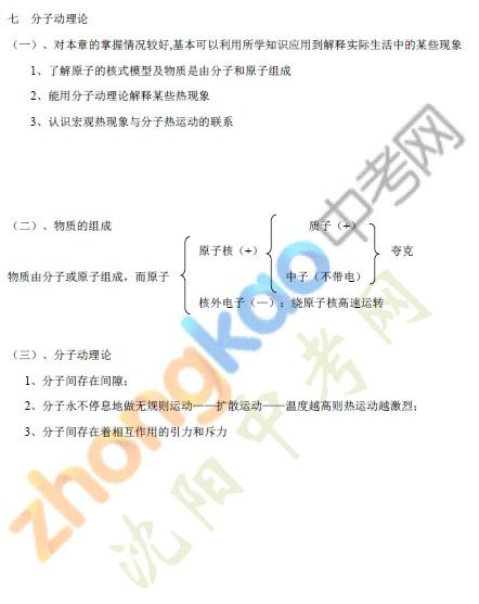 2013年沈阳中考初三物理复习提纲之分子动理论
