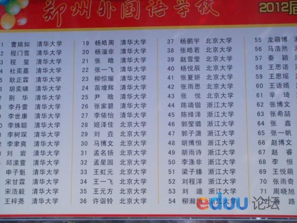 郑州外国语学校2012年高考成绩_郑州中考网