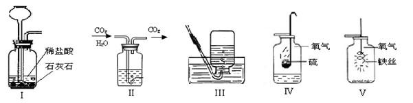 """(1)实验装置完成的实验是______ ,实验装置的集气瓶中装入的试剂是_________。 (2)实验装置还可用于制取的气体是______ ,用实验装置收集该气体,其中水的作用是______ ;实验装置的集气瓶中预先加入了少量水,其作用是______ 。 (3)通过、两个实验,结合课堂学习,你认为在""""集气瓶中进行燃烧的实验""""应该注意的问题是(说出两点即可) ______  ______。 36.(11分)李庄的大明家有三袋化肥。包装上的字已模糊不清,难以便认。只"""