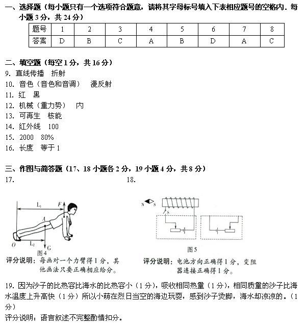 2009年山西省太原市中考物理试题参考答案