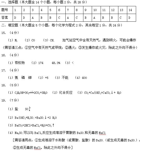 2009年山西省太原市中考化学试题参考答案