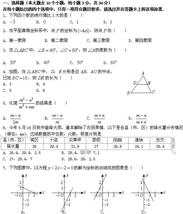 2008年山西省太原市中考数学试题