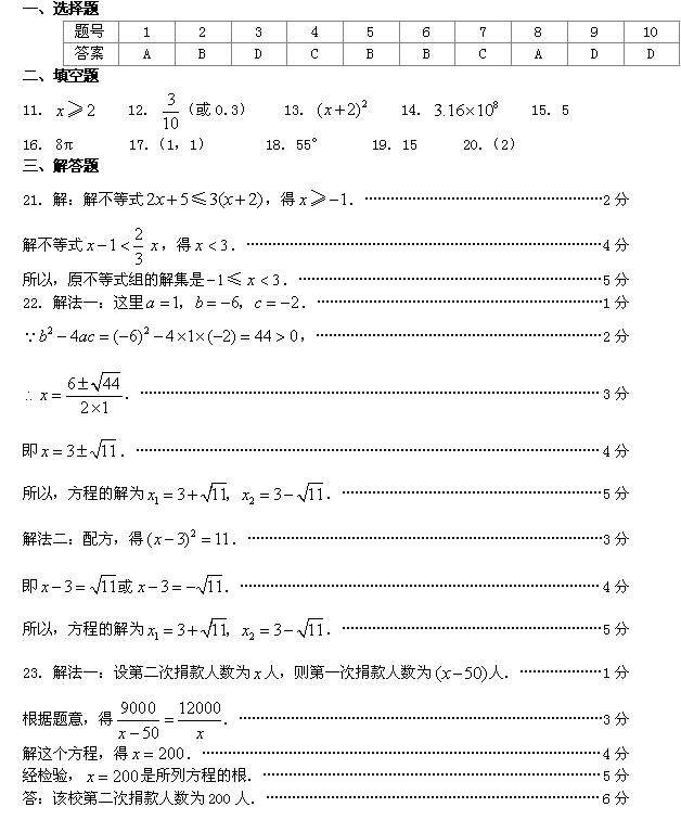 2008年山西省太原市中考数学试题参考答案