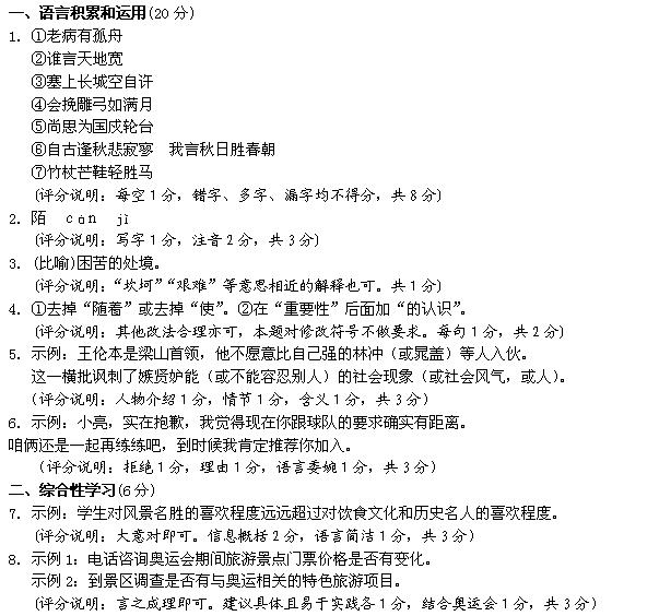 2008年山西省太原市中考语文试题参考答案