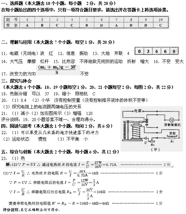 2008年山西省太原市中考物理试题参考答案