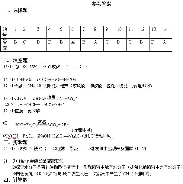 2008年山西省太原市中考化学试题参考答案
