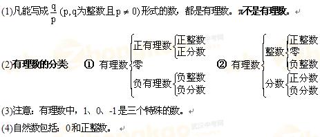 一年级复习题_初一上册数学知识点总结_数学试题_武汉中考网