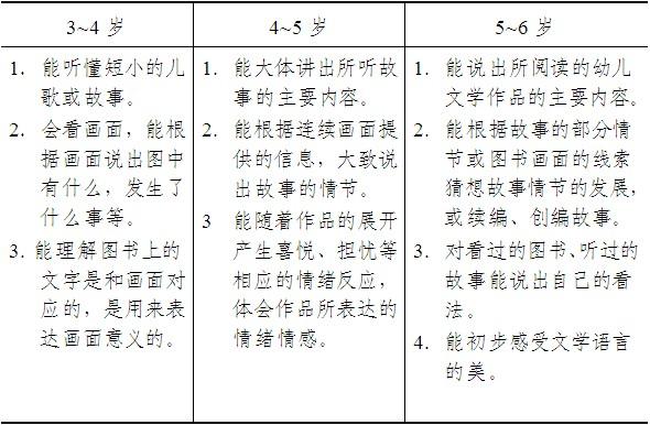 3~6岁儿童学习与发展指南(全