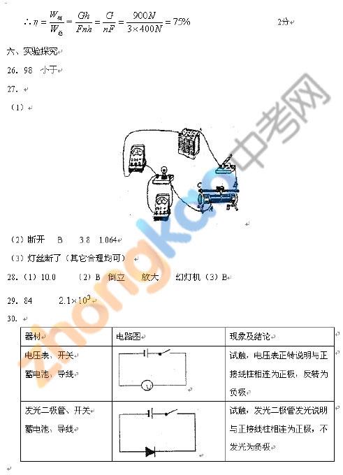2009-2010学年度沈阳市皇姑区中考物理模拟试题(一)(12)