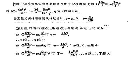 高考物理知识点:曲线运动和万有引力