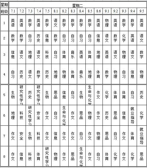 济微奥数初中部课程表展示(2)_济南初中网中学刘飞飞词汇英语图片
