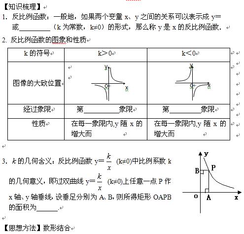 初中函數知識點歸納—一次函數,反比例函數,二次函數圖片