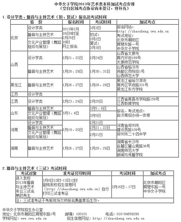 中华女子学院2013年艺术类本科招生简章