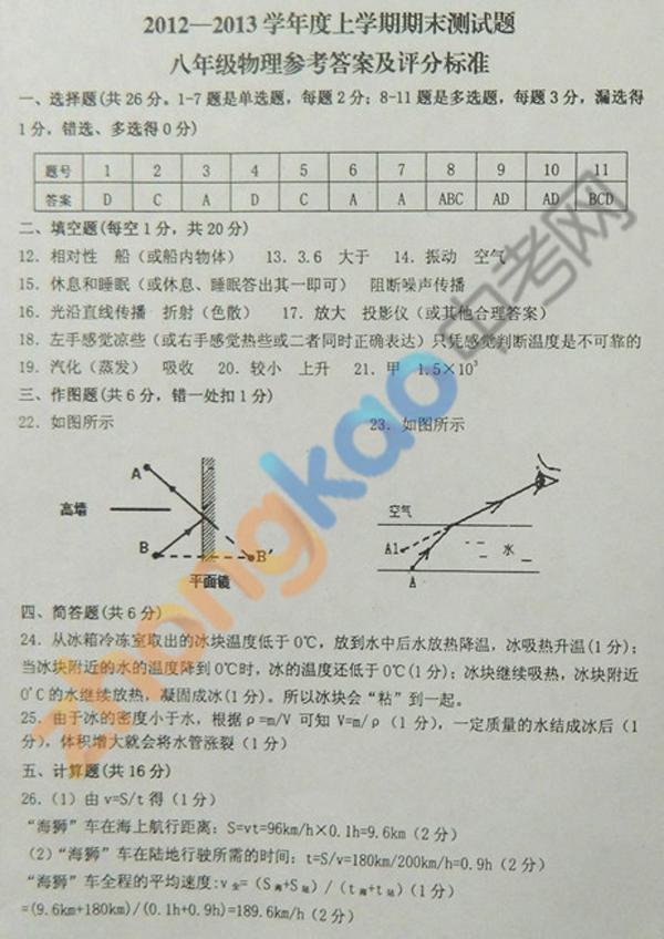 沈阳市铁西区2012-2013学年八年级物理期末考试题答案