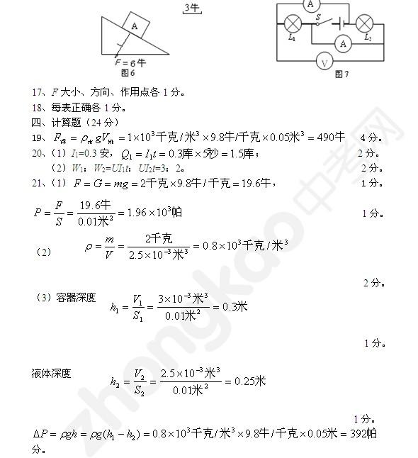 2013学年奉贤区调研测试九年级理化试卷物理部分答案