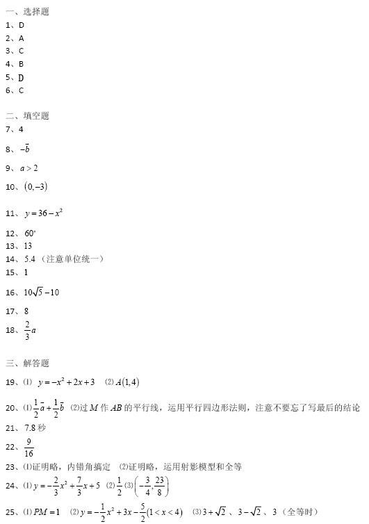 闵行区2012学年第一学期九年级质量调研考试数学试卷参考答案